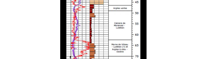 Καταγραφικά Γεωτρήσεων-Φρεάτων